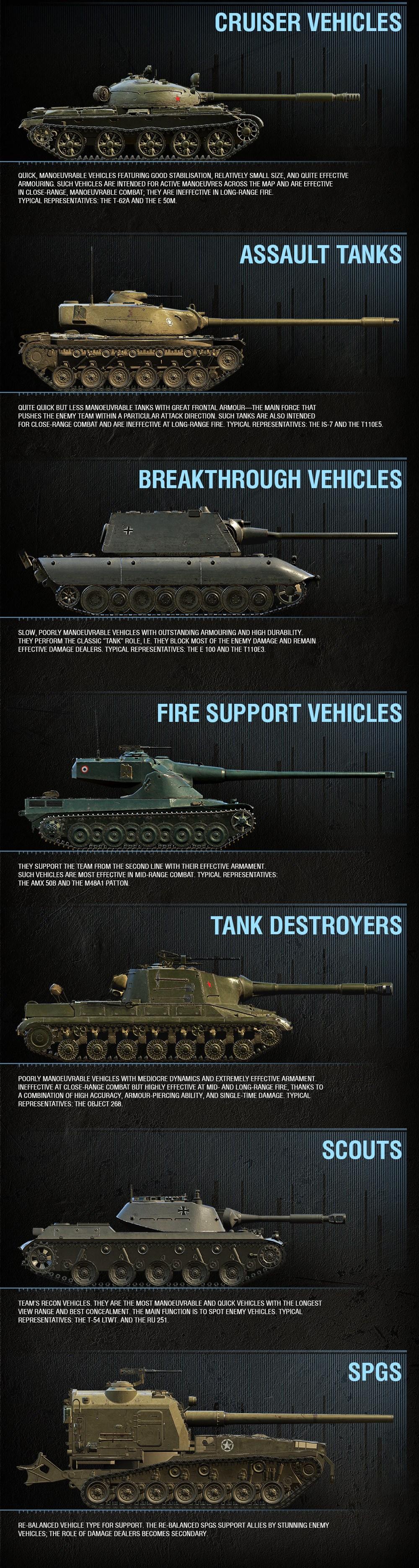 wot_new_balance_tanks_en